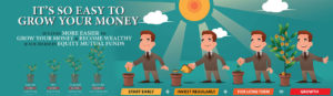 Mutual funds - Important stuff, not to be missed!!!