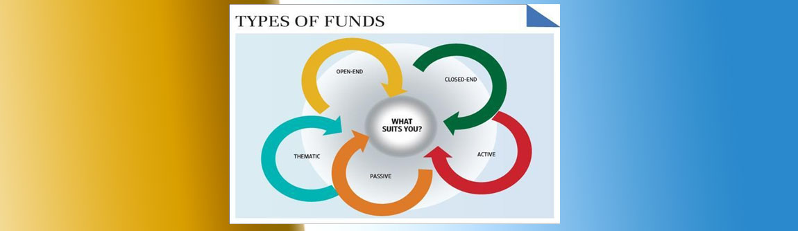 """<a class=""""wonderplugin-gridgallery-posttitle-link"""" href=""""https://www.smartserve.co/types-mutual-funds/"""">Types of Mutual funds</a>"""